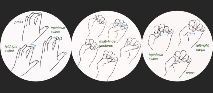 gestures2