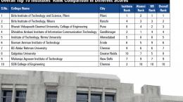 top10_school