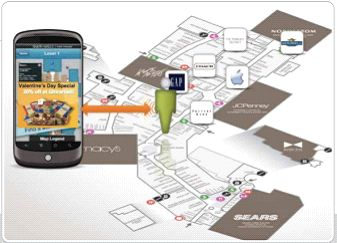 IROCS Solution for Retail Business