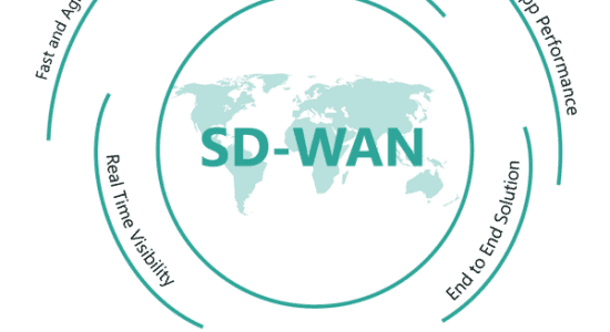 SD-WAN implementation strategy that IT leaders can use