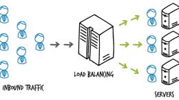 load-balancers