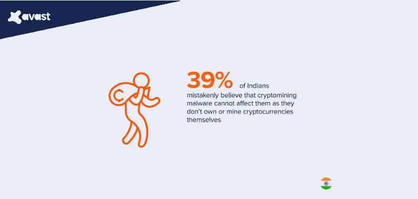 Avast Cryptomining Malware
