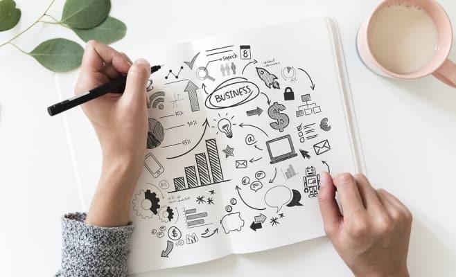 Characteristics of a Successful Company
